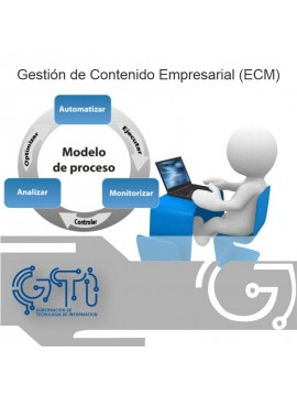 Gestión de Contenido Empresarial (ECM)